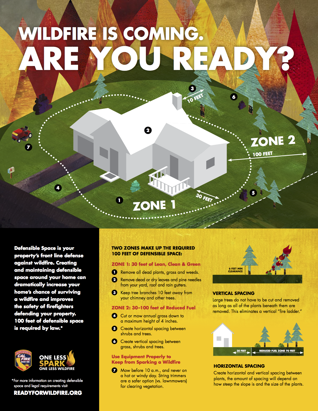 ready for wildfire.org defensible space