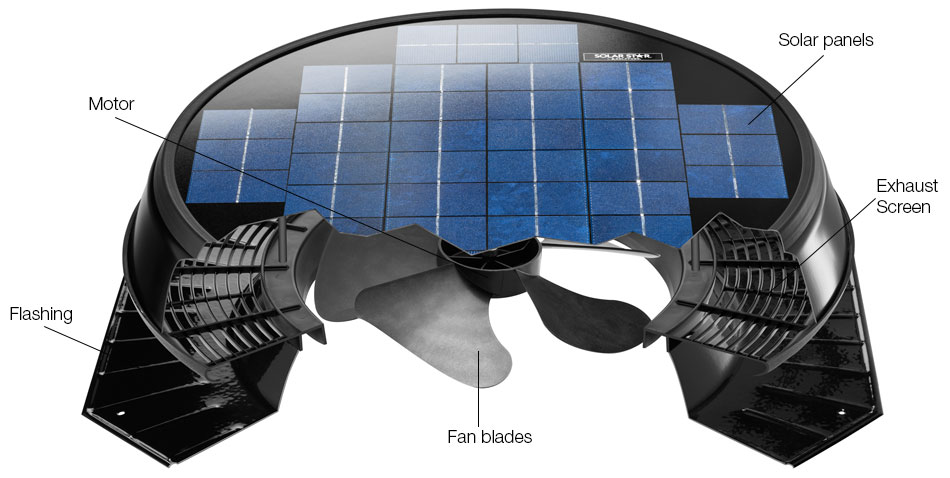 Solar Star Solar-Powered Fan cut-away