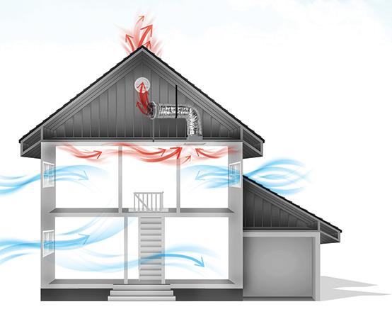 Solatube - Whole House Fan - Air Movement